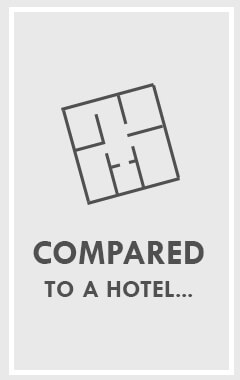 Apartments vs Hotels